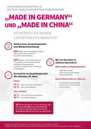DGQ-Verbraucherumfrage zu deutsch-chinesischen Wirtschaftsbeziehungen