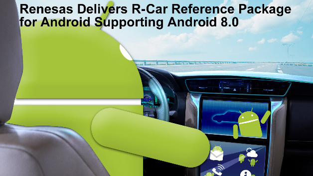 R-Car Reference Package for Android bringt Android-Anwendungen in das vernetzte Kraftfahrzeug.