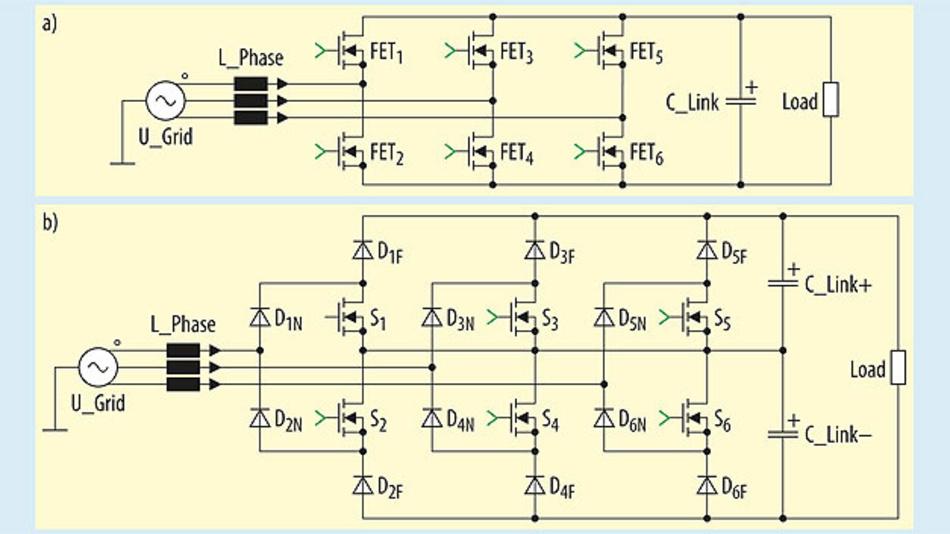 Bild 3. Zweistufiger SiC-MOSFET-Gleichrichter (a) und dreistufiger 6-Schalter-Vienna-Gleichrichter (b).