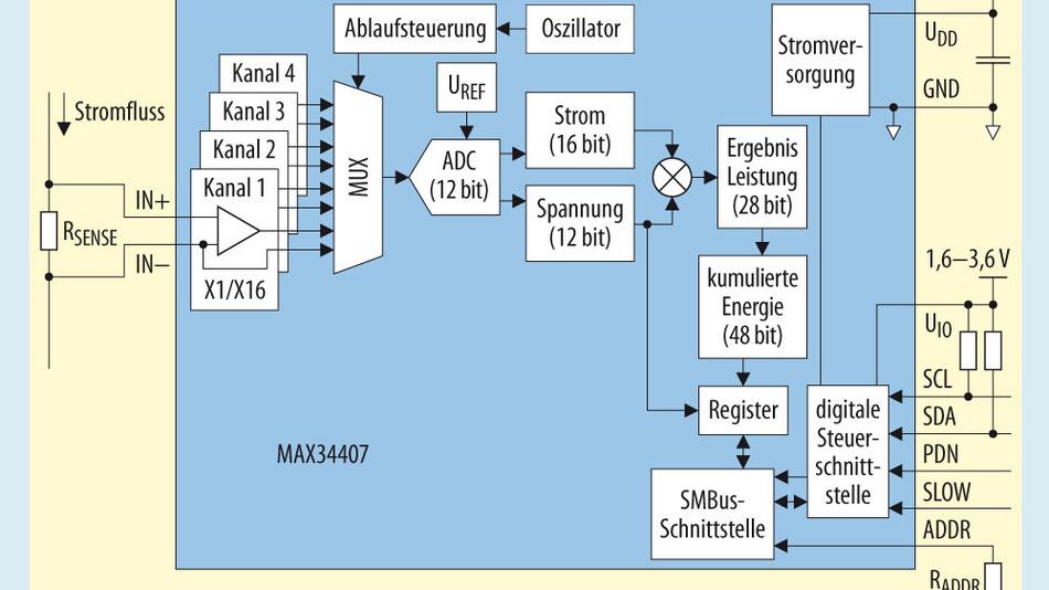 Bild 1. Blockschaltplan des Energiezählers MAX34407.