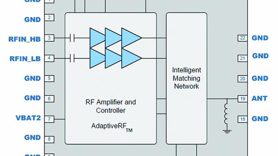 Bild 5: Blockdiagramm des RF7198 von Qorvos.