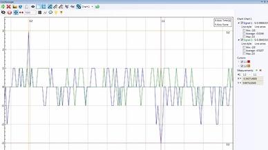Screenshot des Diagnose-Tools Sercos Monitor