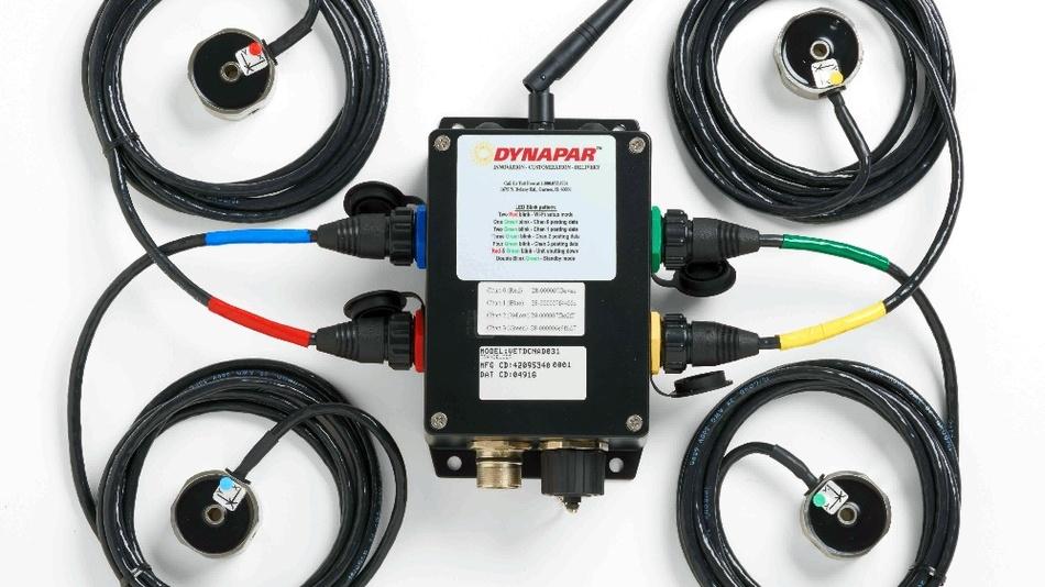 Die Hengstler-Tochter Dynapar stellt ein innovatives Condition Monitoring-System vor