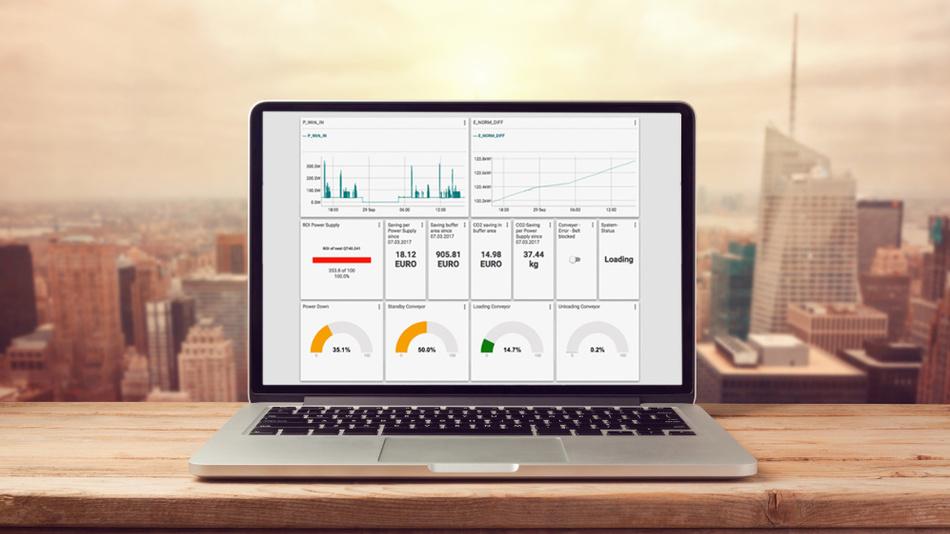 Das webbasierte Dashboard liefert anhand von Grafiken Informationen zum Leistungs- und Strombedarf sowie zu den thermischen Bedingungen in einem System.