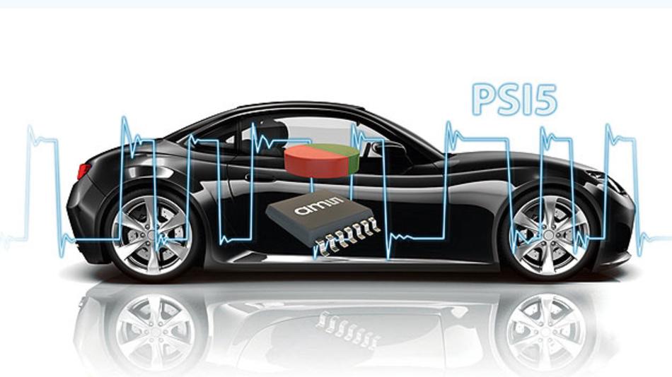 PSI5 ist Standard im Einsatz von Sensorsystemen.