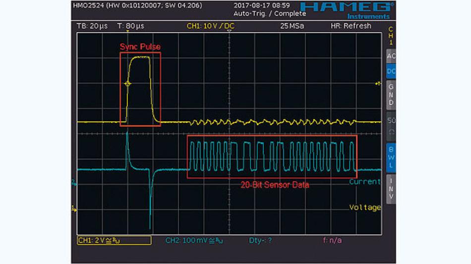 Bild 2. Abhängig von der Einstellung und der PSI5-Standardversion wird zwischen einer 10-bit- oder 20-bit-Information unterschieden.