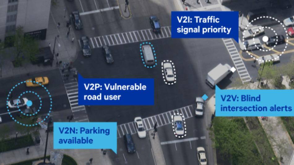 Mit dem Chipset 9150 C-V2X und dem entsprechenden Referenz-Design will es Qualcomm den Autos ermöglichen, die über unterschiedliche Sensoren gesammelten Daten aufzubereiten und sie mit anderen Autos auszutauschen. Wie sich die Anbieter und Betreiber von Mobilnetzwerken sowie weitere Partner für den Aufbau einer Infrastruktur für autonomes Fahren einbinden lassen und wie das die Verkehrssicherheit und -effizienz erhöht, zeigt jetzt ein Test in San Diego.