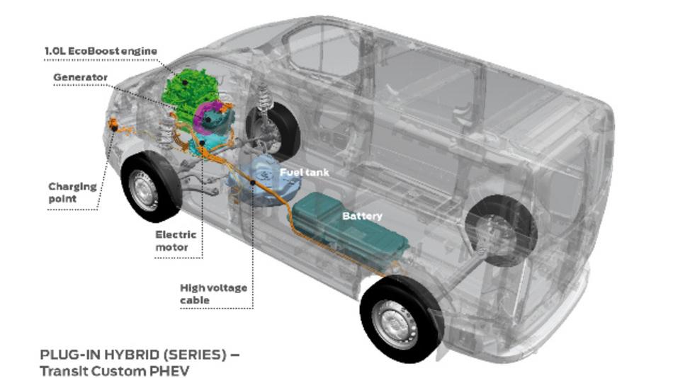 Ford Transit Custom Plug-In Hybrid (PHEV) in der schematischen Darstellung.
