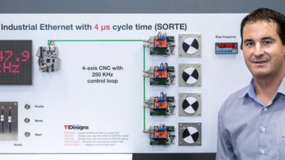 Die Zykluszeit von 4 µs ermöglicht eine 250-kHz-Regelung auf dem CNC-Router-Demonstrations-Panel.
