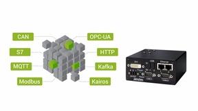 Verlinked API Gateway von Janz Tec