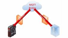 IoT-Gateway Jetzt mit MQTT-Anbindung