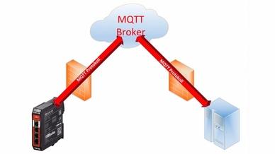 64_Neue Version des IBH Link UA mit MQTT-Anbindung von IBH Softec