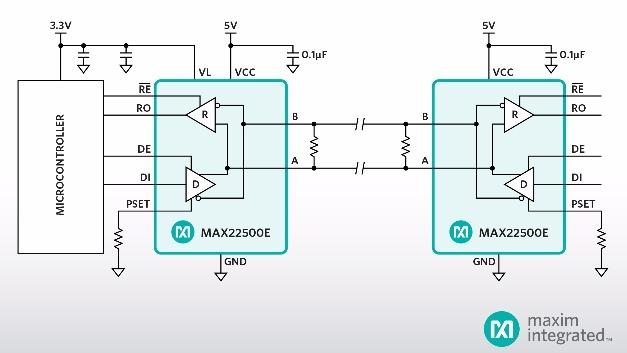 Die neuen RS485/422-Transceiver MAX22500E/1E/2E sind für hohe Leistungsfähigkeit, robuste Kommunikation und kleine Abmessungen ausgelegt.