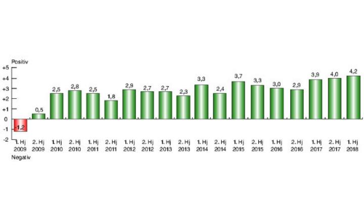 Trendbarometer Batterien.jpg