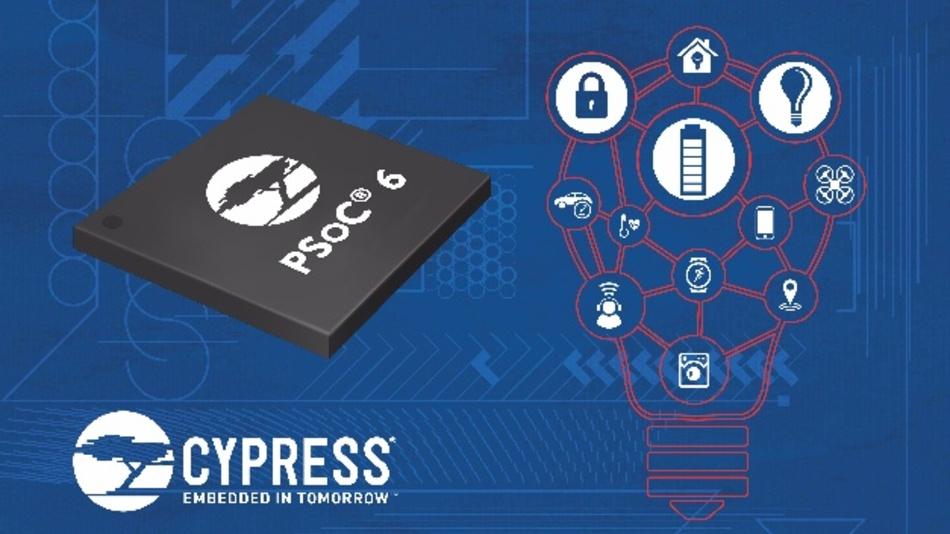 Der PSoC 6 enthält einen Cortex-M0+, einen Cortex-M4 sowie programmierbare Peripherieeinheiten.