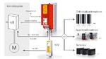 Energie-Handling bis 540 V DC