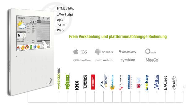 Smart Home: Intelligentes Wohnen im Alter – elektroboerse-handel.de
