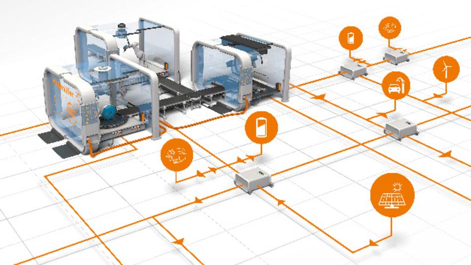 Weidmüller engagiert sich im Forschungsprojekt DC-INDUSTRIE für mehr Energieeffizienz in der Produktion