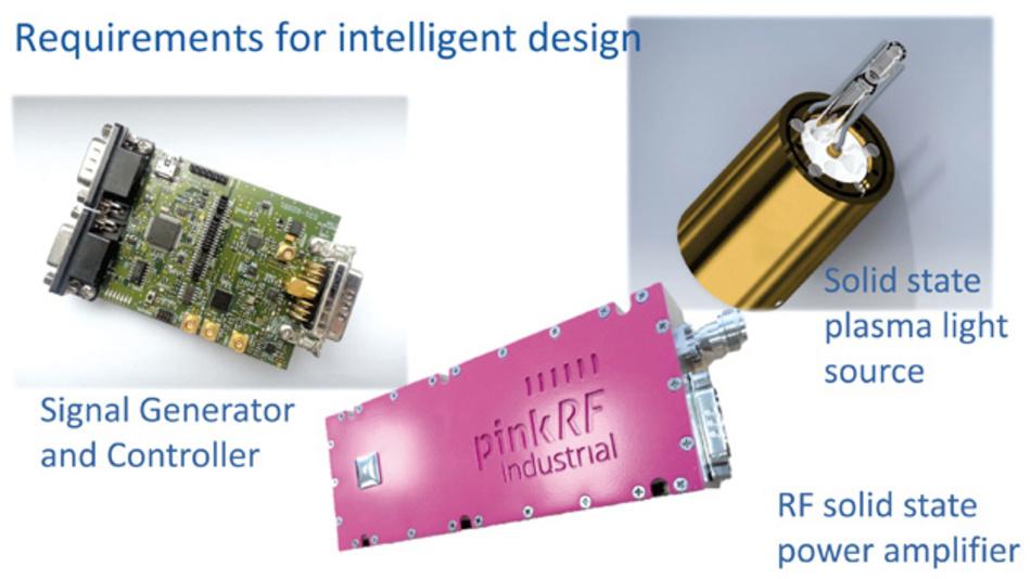 Diese Systeme sind erforderlich, um Solid State Plasma Light Sources aufzubauen