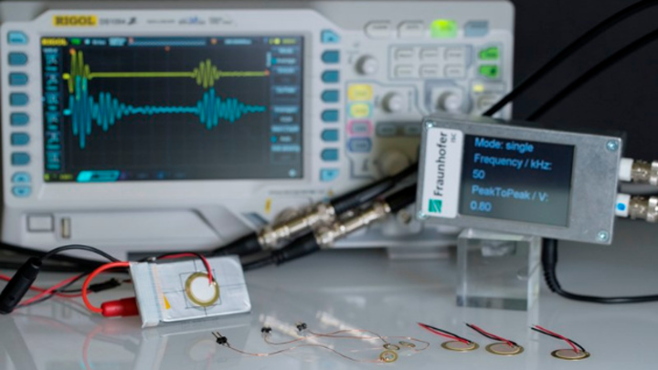 Batterieladezustand Fraunhofer ISC