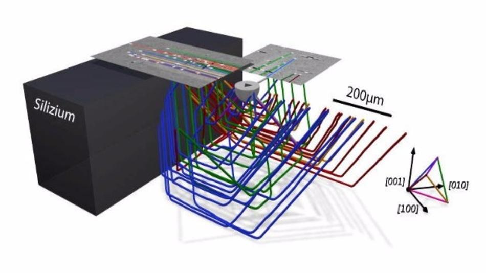 Kleine Oberflächenfehler können bei der Verarbeitung von Halbleiter-Wafern zu weitläufige Defekten im Inneren und Stufen in großen Oberflächenarealen führen.