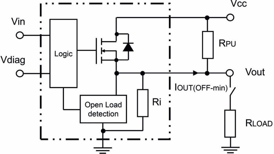 Bild2: Die High-Side-Schalter IPS160H/IPS161H können Leitungsunterbrechung zwischen sich und der angeschlossenen Last erkennen.