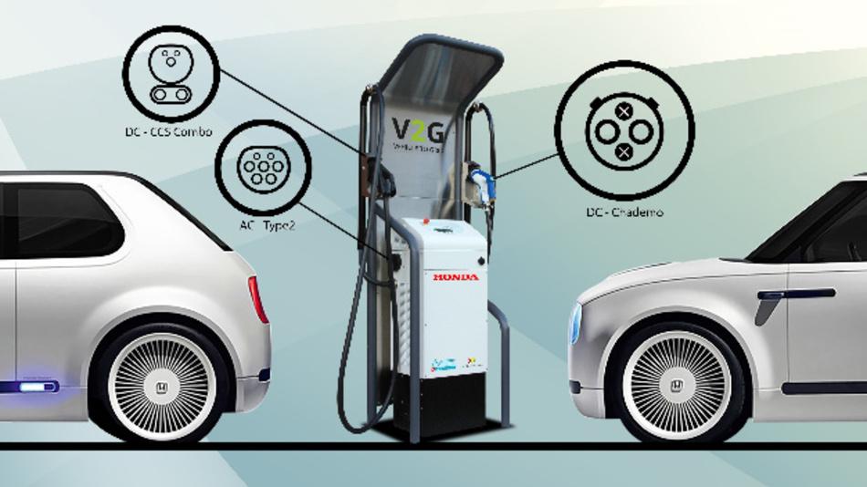 Die bidirektionale Ladetechnik trägt dazu bei, die Nachfrage auszugleichen und Energie effizienter in der gesamten Anlage zu speichern.