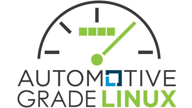 Sysgo beteiligt sich ab sofort an Automotive Grade Linux.
