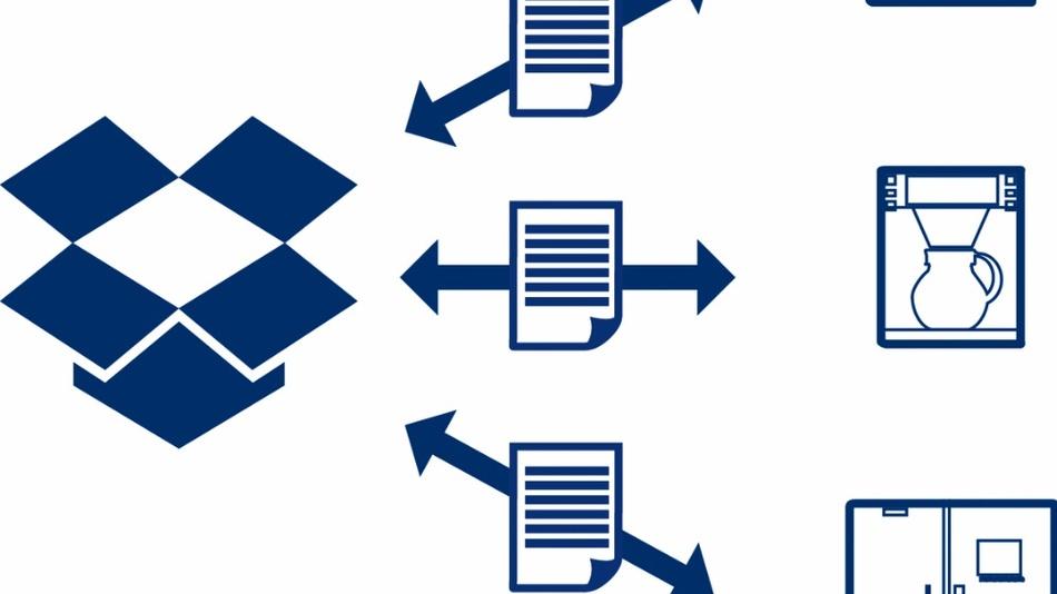 Bild 1: Dropbox-Diagramm.