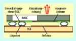Bild 1. Querschnitt eines eWLB-Gehäuses mit integrierter Antenne in der Umverdrahtungsebene.
