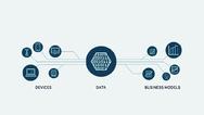 IoT verknüpft Geräte, Systeme, Daten sowie Applikationen und erzeugt daraus eine interoperable Umgebung.