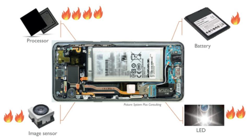 Bid 2: Die wesentlichen Wärmequellen in einem Smartphone.