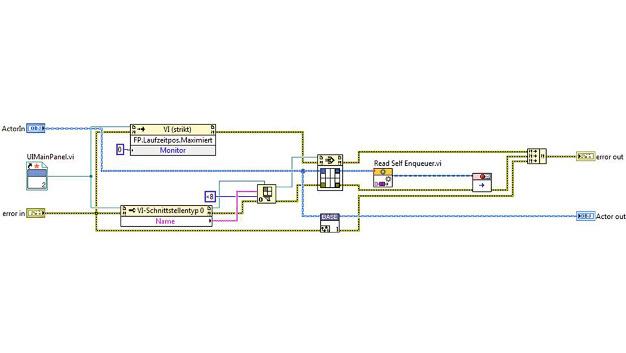 Actor Core des GUI-Services. Implementiert ist ein synchroner Aufruf eines VIs, das Unterpanels enthält. Die Referenzen dieser Unterpanels werden durch Unteraktoren mit für Teilaufgaben spezialisierten VIs gefüllt.