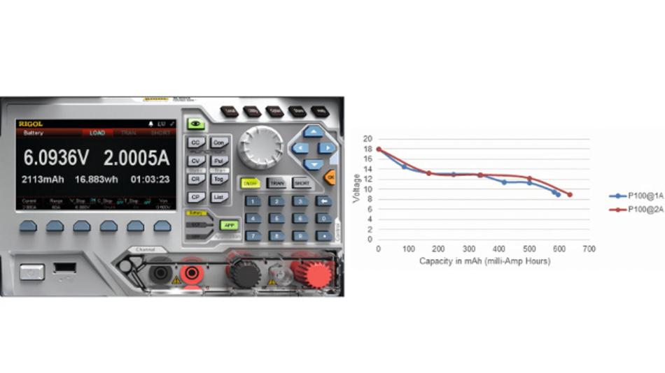 Bild 2: DL3000 - Batterietest mit der integrierten Applikation - Spannungsverlauf P100 mit Test- strom von 1 A beziehungsweise 2 A