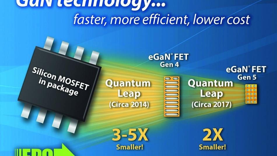 Auch wenn der Übergang von EPCs Gen4 zur Gen5 als »Quantensprung« bezeichnet wurde, ist die Verbesserung riesig.
