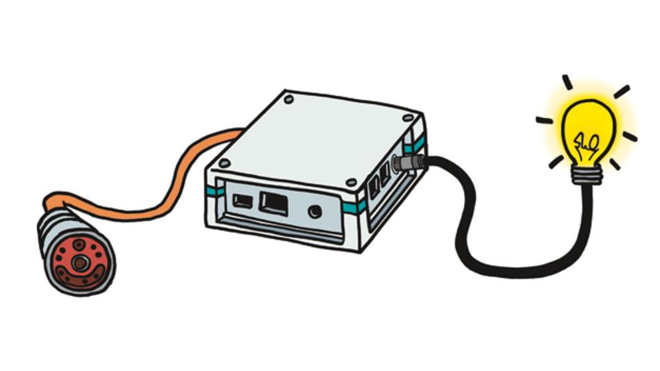 Bild 1. Elektronikgehäuse, Anschlusstechnik, digitalisierte Kundenschnittstellen – hier entstehen intelligente Lösungen für die Industrie 4.0.