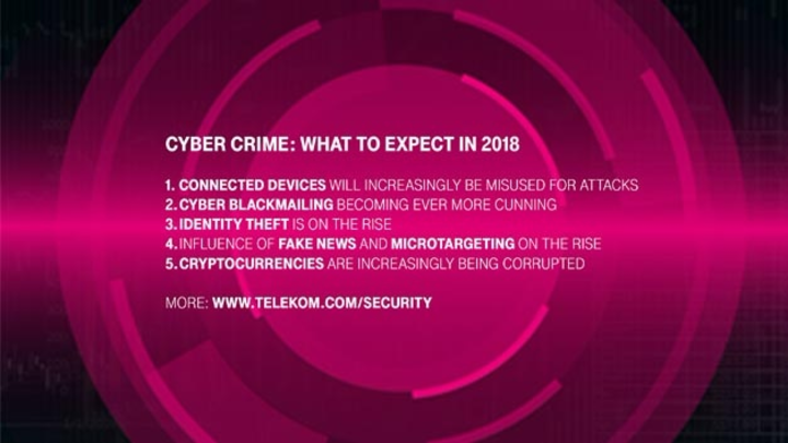 Cyber Crme: What to expect in 2018
