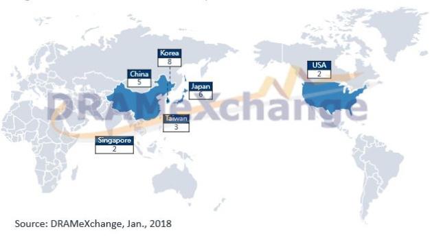 Auf dieser Karte sind die Standorte und die Anzahl der NAND-Flasch-IC-Speicher-Fabs im Jahr 2020 verzeichnet.