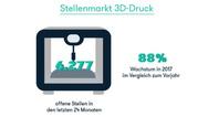offene Stellen im Bereich 3D-Druck