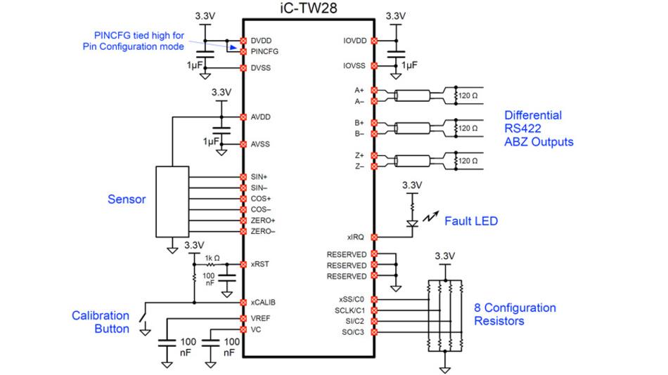 Der Encoder-IC iC-TW28 benötigt nur wenige externe Komponenten für den Betriebund zur Parametrierung.