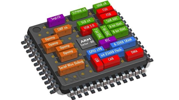 Software-Bibliothek vereinfacht Funktionstests von PSoC-4-Mikrocontrollern.