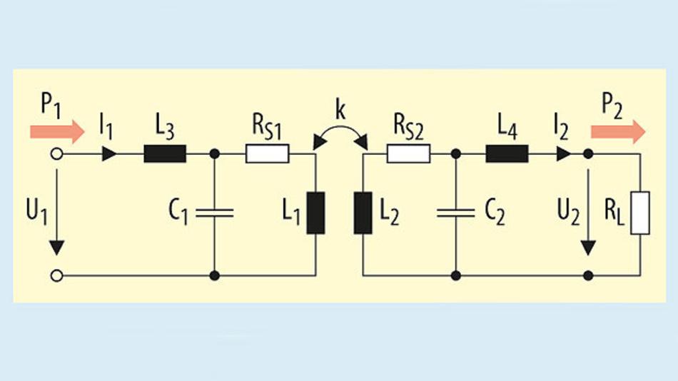 Bild 4. Simulationsmodell des WPT-Spulensystems mit lose gekoppeltem Transformator und seriellen Kompensationselementen.