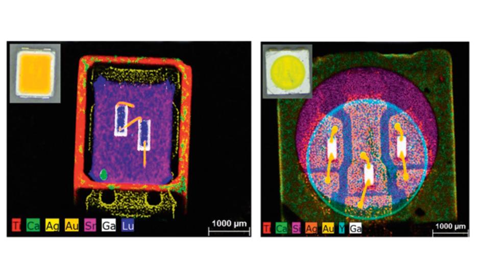 Bild 6. Beispiel einer örtlich aufgelösten Materialanalyse.