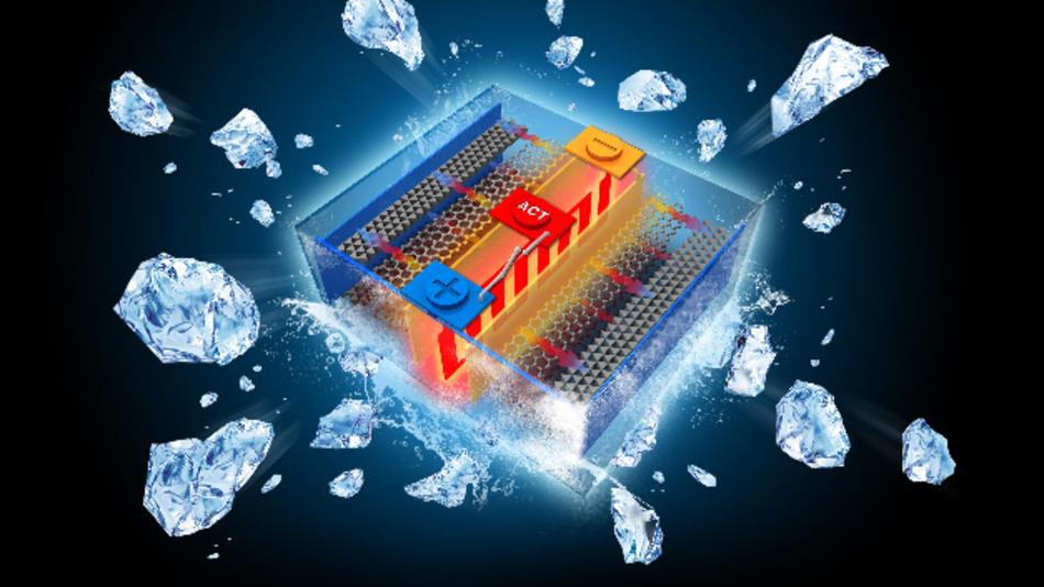 Die »All-Climate-Battery« von EC Power sorgt für gleichbleibende Batterieleistung – selbst bei niedrigen Außentemperaturen.