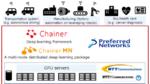 KI für Edge-Computing in der Smart Factory