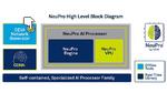 KI-Prozessoren für Deep Learning im Edge