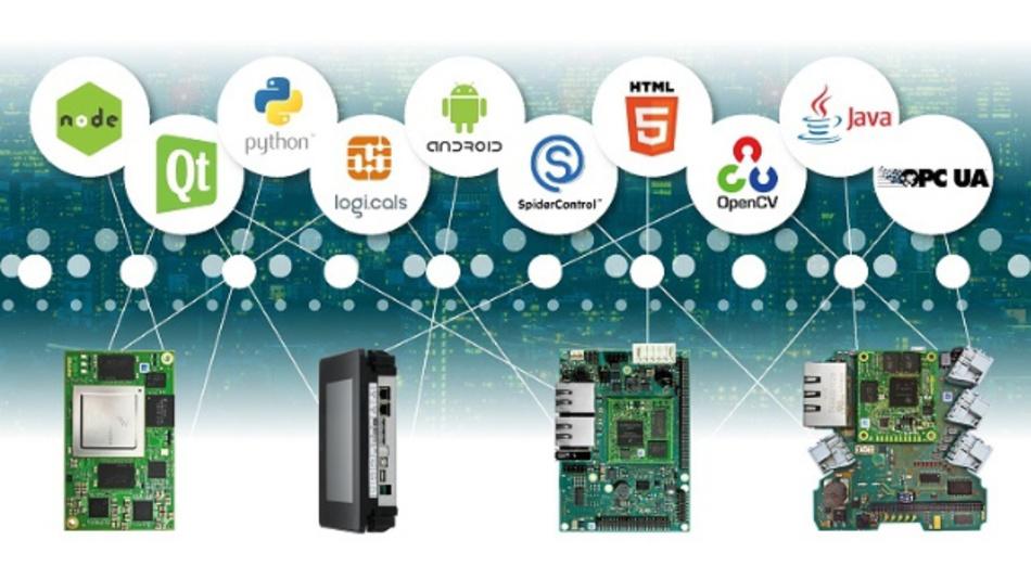 Phytec widmet seinen neuen Produkten einen Sonderstand mit dem Titel: »Ihre Zukunft. Application-Ready.«