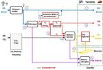 Funktionsprinzip der Multienergiezapfsäule