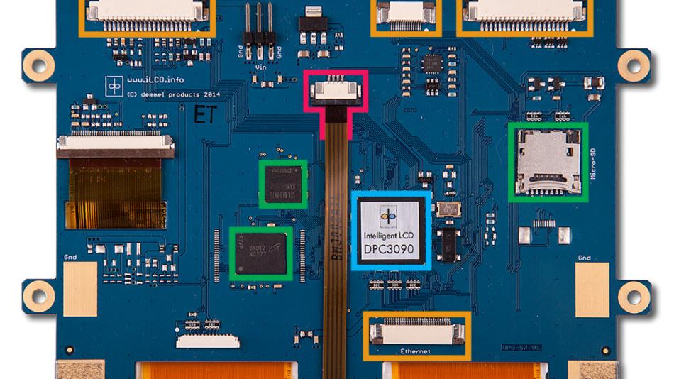 Bild 2. Rückseite eines intelligenten Displays. Markiert sind die Schnittstellen-Optionen (orange), die Speicher (grün), der Controller (blau) und der Steckverbinder des Touchpanels (magenta).