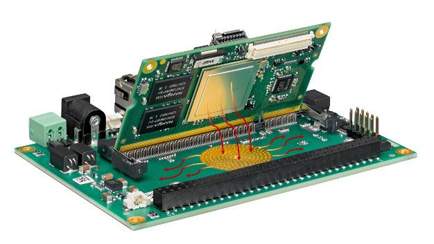 Ein Pico-ITX2-Trägerboard von DH electronics mit SoM und interner Wärmeableitung